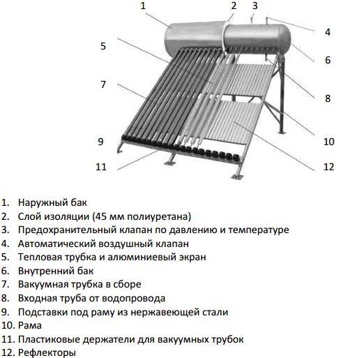 Схема подключения солнечной